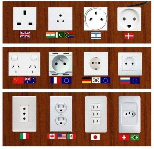 Plug types around the world
