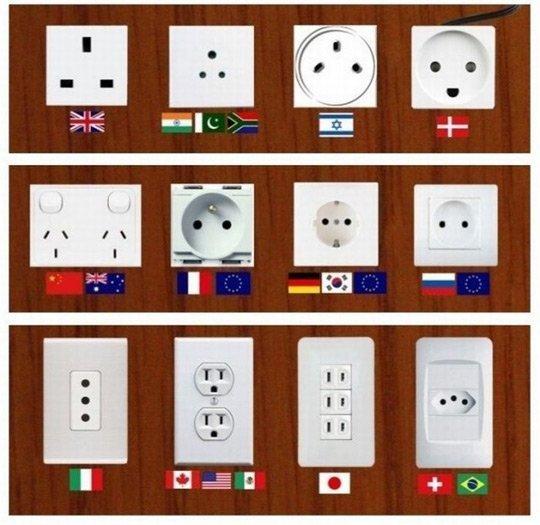 Plug types around the world