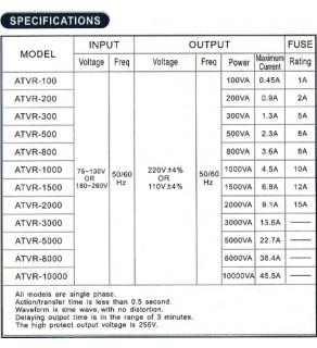 Automatic Voltage Regulator Converter Transformer specififcation