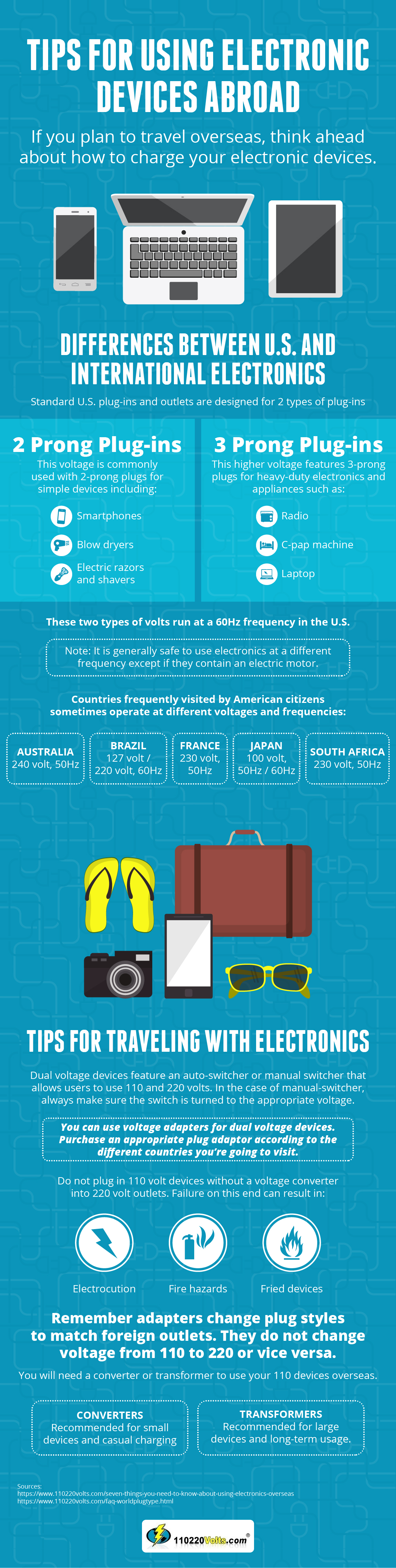 Infographic on Tips for Traveling with Electronics