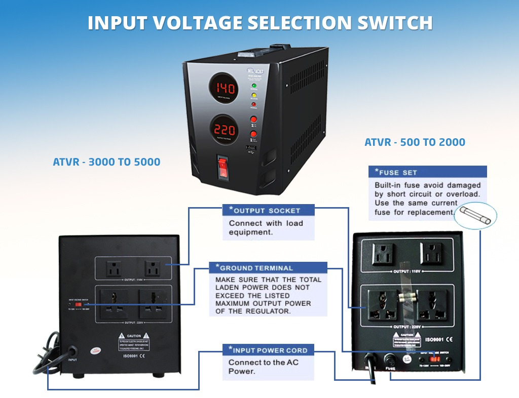 Input Voltage Selection Switch