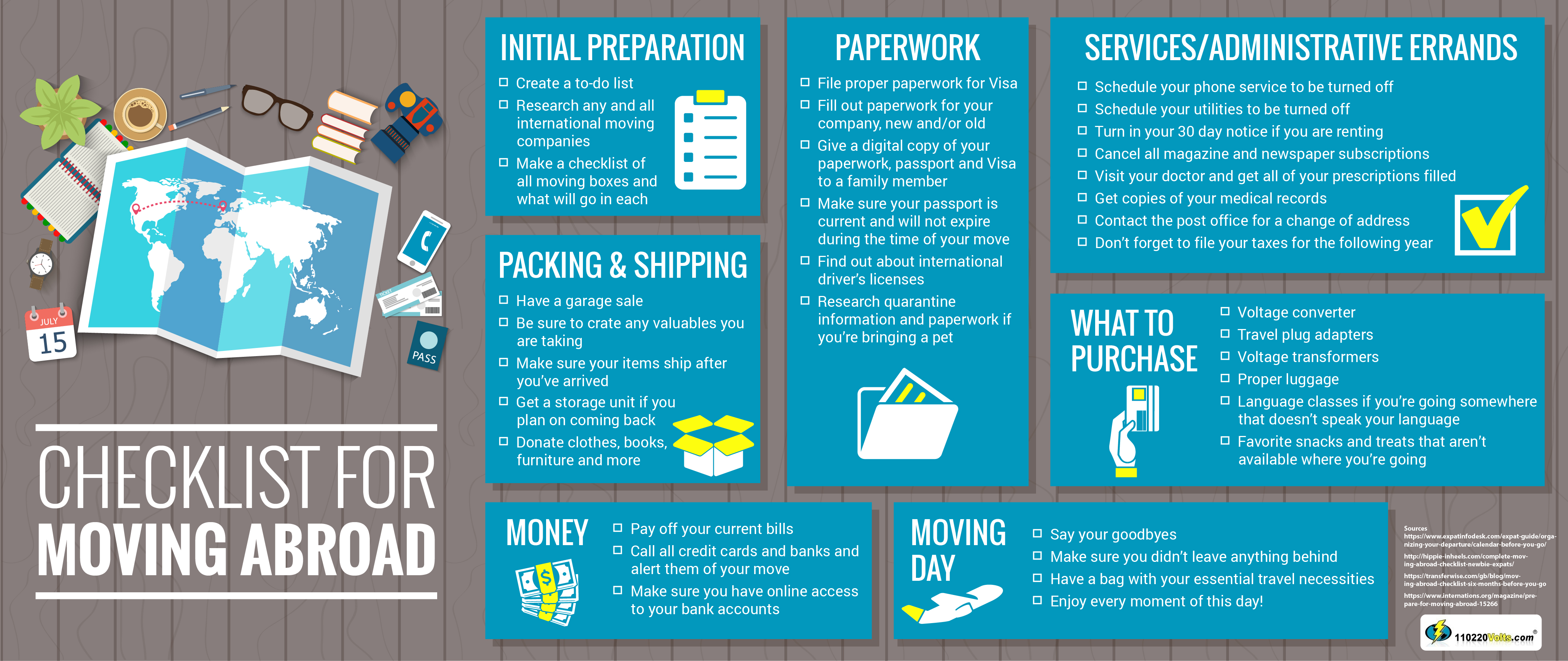 Infographic: Checklist for Moving Abroad